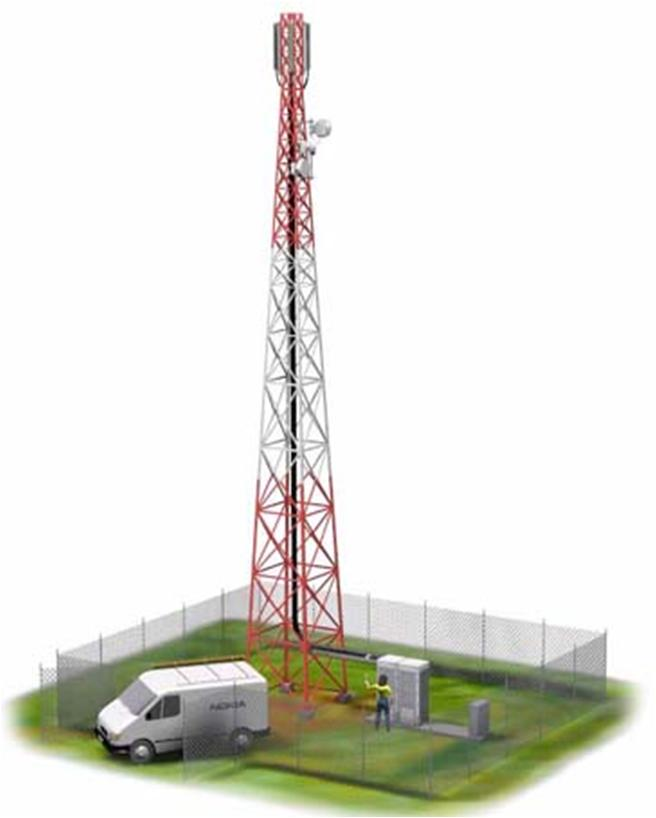 Microwave Technology In Telecom Pestle Analysis Of The